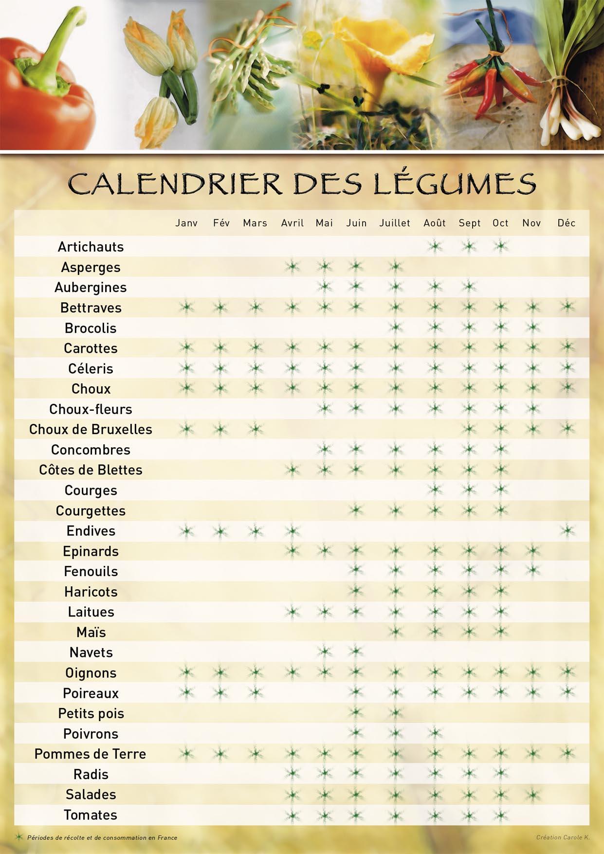 calendrier des fruits et l u00e9gumes de saison